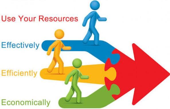 Resource Management & Entrepreneurship
